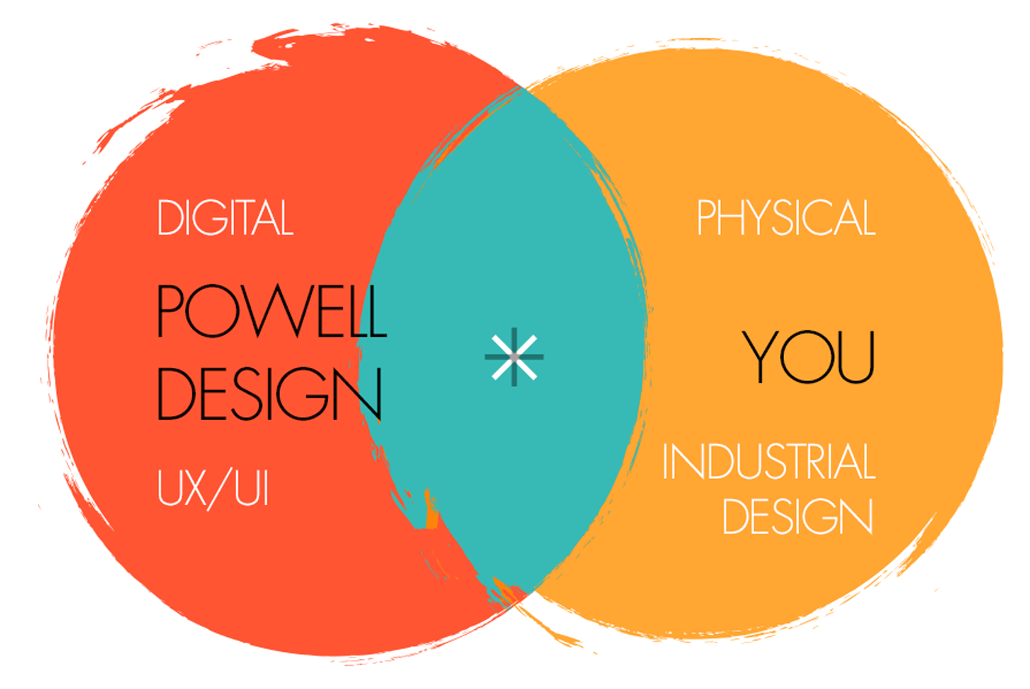 POWELL DESIGN + YOU